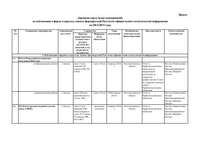 Проект Дорожная карта (план мероприятий) по публикации в форме открытых данных формируемой Росстатом официальной статистич...