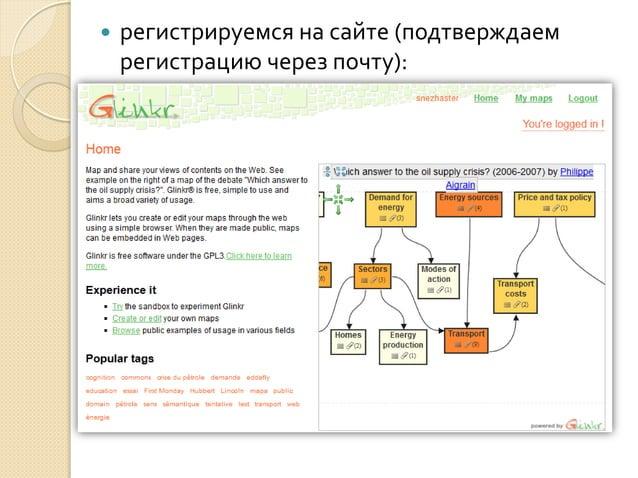     создаём карту связей (определённого алгоритма здесь нет, все элементы редактируются в процессе работы); самый сложны...