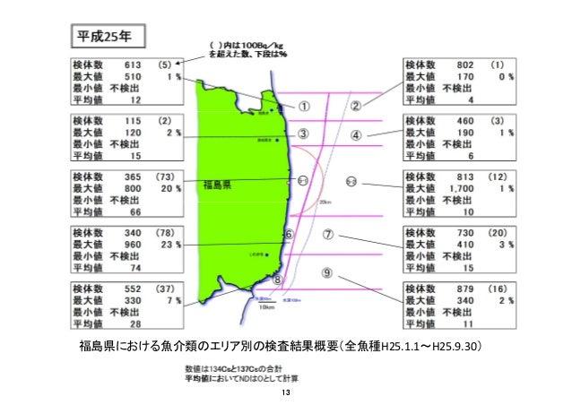海洋モニタリングの現状(測定地点、測定項目、測定頻度、検出下限値等の考え方