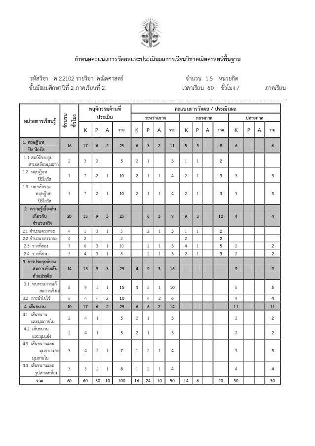 กาหนดคะแนนการวัดผลและประเมินผลการเรียนวิชาคณิตศาสตร์พื้นฐาน  หน่วยการเรียนรู้  จานวน ชั่วโมง  รหัสวิชา ค 22102 รายวิชา คณิ...