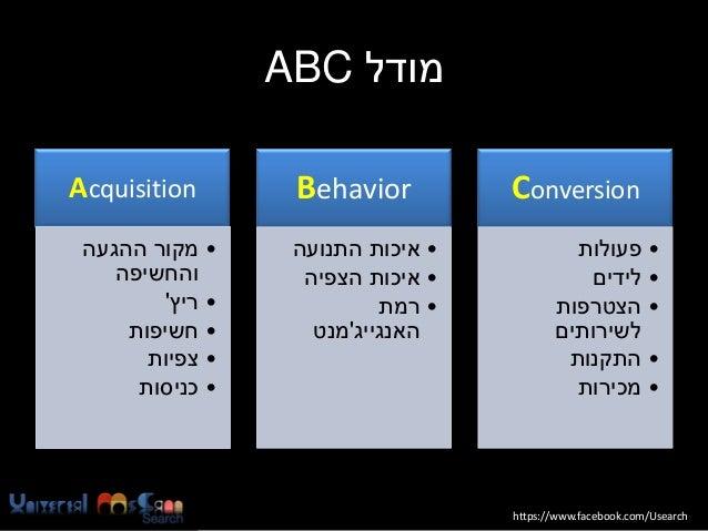 מודל ABC Conversion • פעולות • לידים • הצטרפות לשירותים • התקנות • מכירות  https://www.facebook.com/...