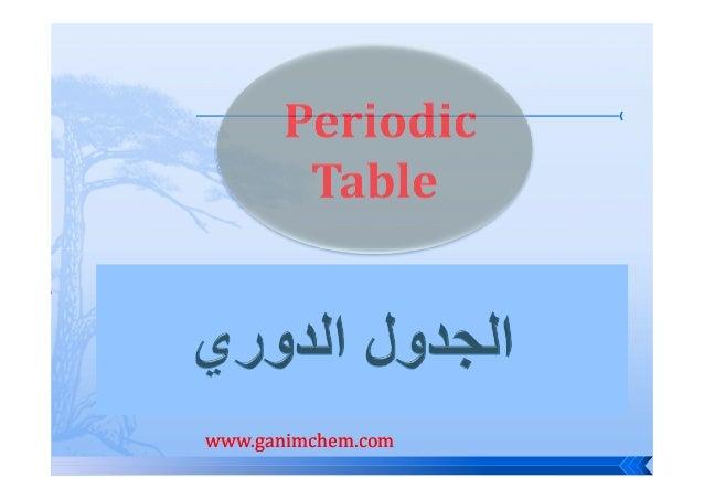 www.ganimchem.com