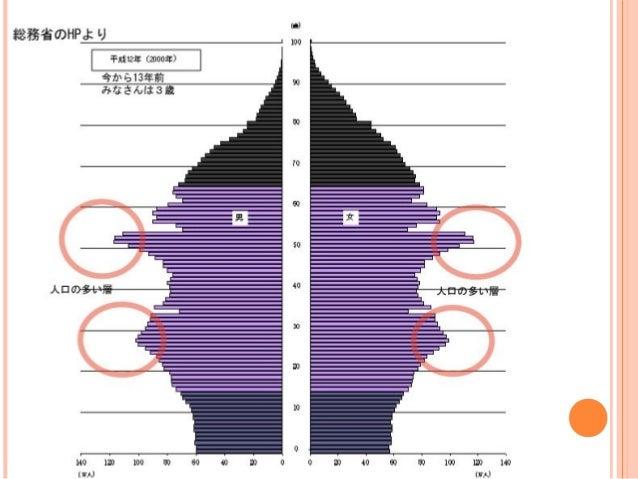いずれにしろ 今の価値観の延長線上に 日本はない