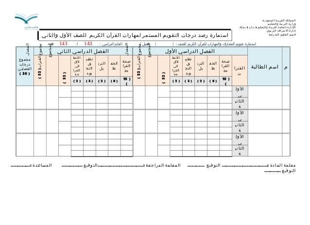 استمارةتقويم مادة القرآن الكريم مرحلة متوسطة تعليم عام