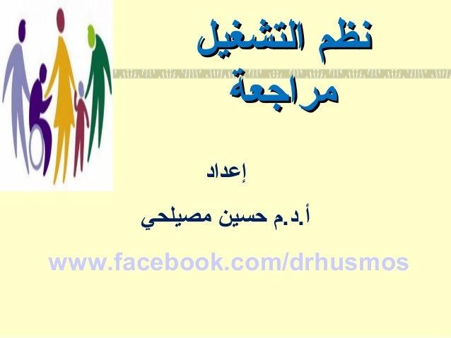 نظم التشغيل مراجعة إعداد أ.د.م حسين مصيلحي www.facebook.com/drhusmos