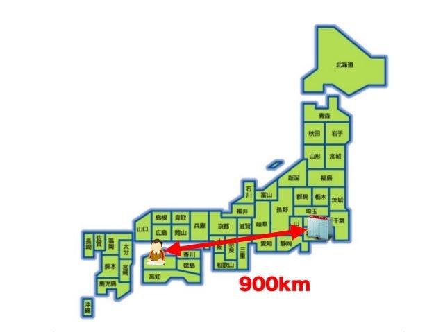 900km