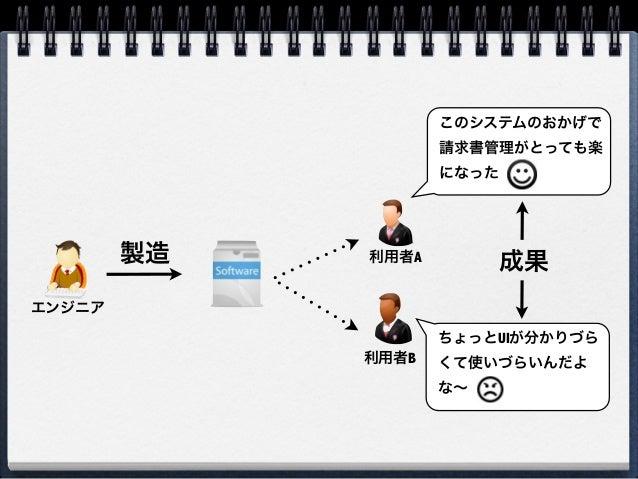 このシステムのおかげで 請求書管理がとっても楽 になった  製造  成果  利用者A  エンジニア ちょっとUIが分かりづら 利用者B  くて使いづらいんだよ な∼