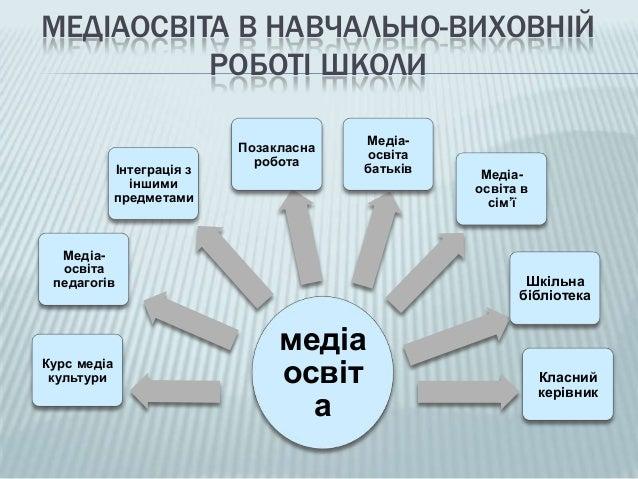 Как брать в долг на теле2 50 рублей