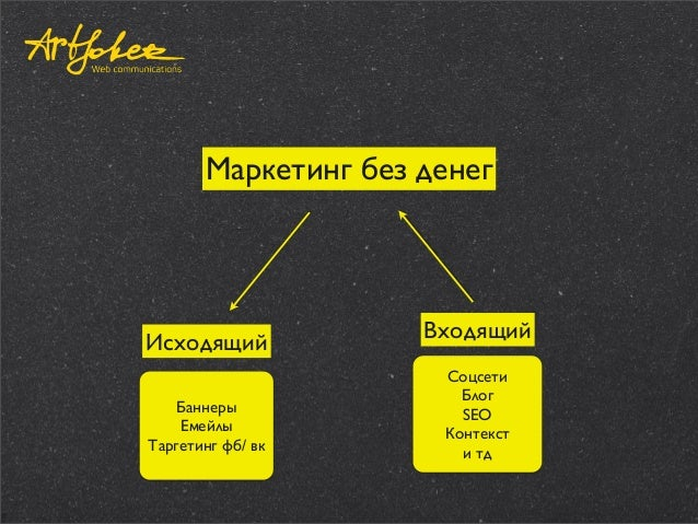 Маркетинг без денег  Исходящий Баннеры Eмейлы Таргетинг фб/ вк  Входящий Соцсети Блог SEO Контекст и тд