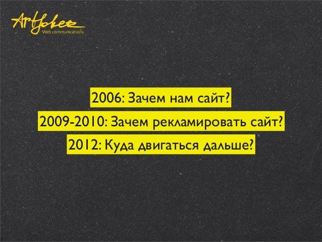 2006: Зачем нам сайт? 2009-2010: Зачем рекламировать сайт? 2012: Куда двигаться дальше?