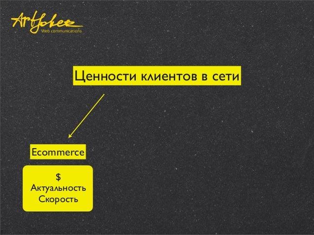 Ценности клиентов в сети  Ecommerce $ Актуальность Скорость