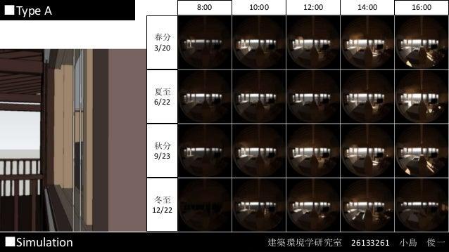 8:00  ■Type A  10:00  12:00  14:00  16:00  春分 3/20  夏至 6/22  秋分 9/23  冬至 12/22  建築環境設計特論 ■Simulation  radianceを用いた光環境のシミュレ...