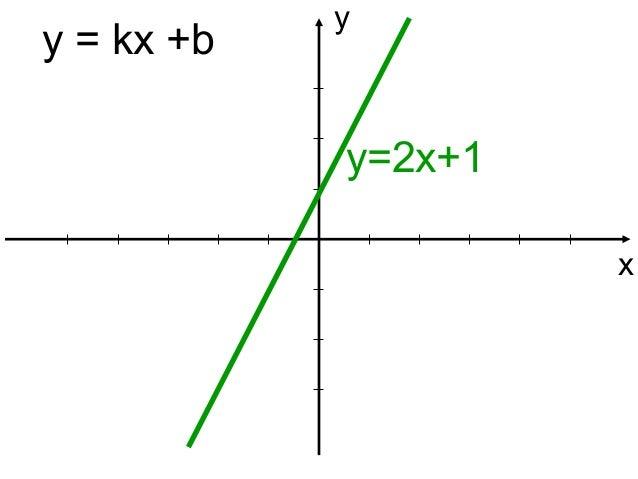 y = kx +b  у  y=2x+1 х