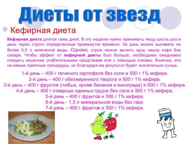 Диета и меню на 1200 калорий в день на неделю правильное