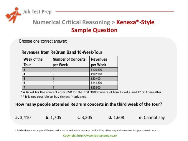 Critical Reasoning Test Numerical - Capp Assessment Tests