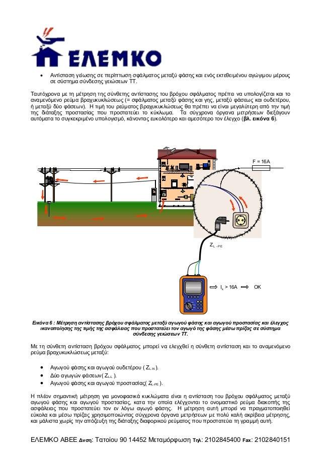 ΕΛΕΜΚΟ  Επανέλεγχος ηλεκτρικής εγκατάστασης d4ff0f1307d