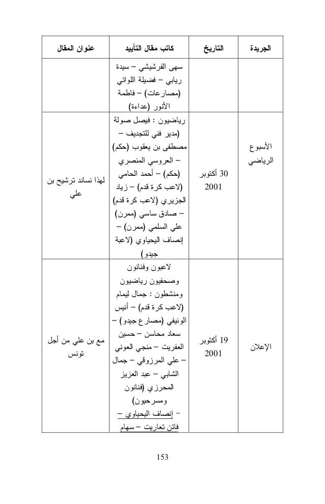 Erich ALAUZEN  Pourquoi je suis fier de vivre en Tunisie?  )  27 2001  (  14  7 2001  . :  7 2001 – –  – – –  )  –  23 200...