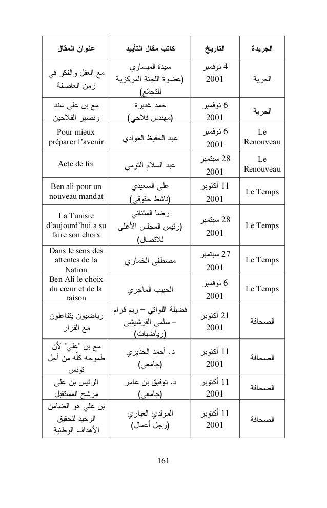 2001 :  (  31 2001  )  ... (  25 2001  )  (  ) (  !  )  (  2004  1 2001 6 2001  ) )  ( (  6 2001  )  ( (  Ben Ali, une vis...