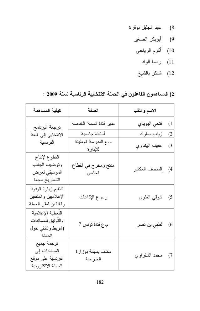 "(29  (  )  (30  (31  (32  /  (33  La Presse)  (Tunis News ""  ""  ""  ""  Middle east online  "" .""  185  (34  (35  (36"