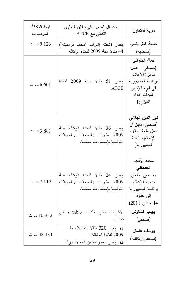 ATCE  (conférences de presse .(  ( (2  .(  3)  . 47.000 . 14.573 . 13.860 . 12.941 . 11.805 . 11.647 . 10.780 . 10.780 . 9...