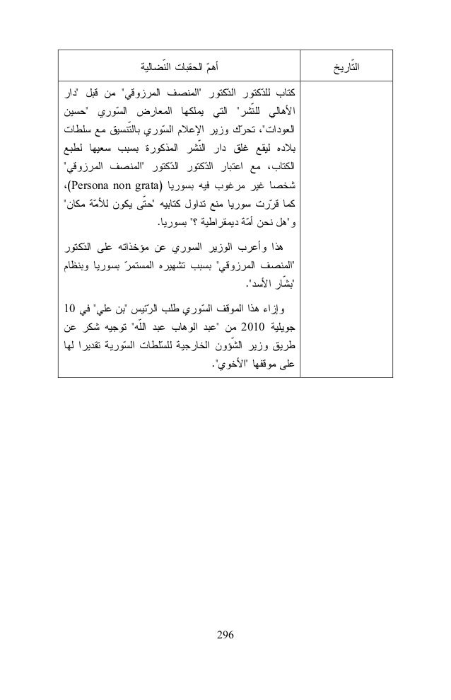: (1 .     (2                      .   .            .  (3     (4 .    Middle East On-line 2008  . 303