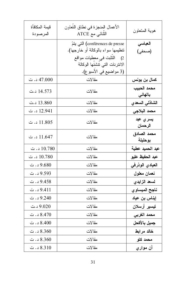"(  2009  ) ATCE  (  ) )  8,474  1  ( ) 43  9,500  2 (  9,047  )  3 (  737  "" Image 7 "" : AZ "" – ( ) "" PRP "" – ( ) "" Arab M..."