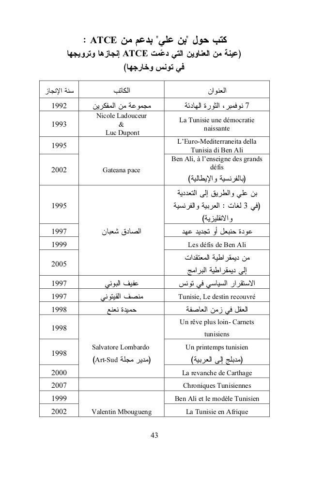 2001  2001  René Blanchot & Marceau Bigéni  La Tunisie de Ben Ali et le partenariat Euro-Mediterranéen  John Marks & Mank ...