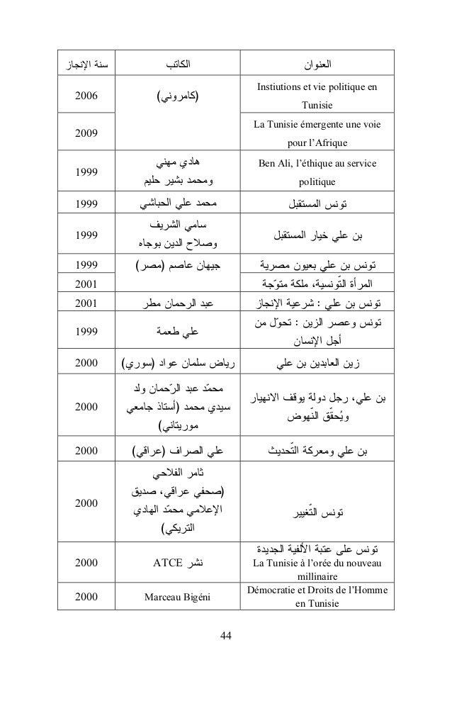 .  2003  Z.A. Ben Ali, les grands changements  2003  (  2004  ) Ben Ali, l'Homme des promesses tenues  2004 2004  :  2005 ...