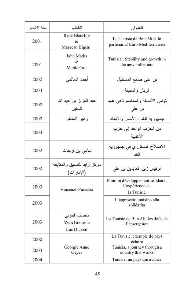 """(  2007 2007  (  ) )  : )  2007  (  """"  :  """" :  2008  (  ) De la dérive au sursaut : La Tunisie de Bourguiba à Ben Ali  200..."""