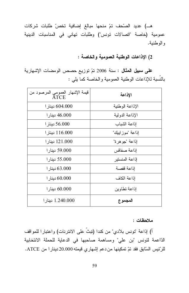 ".3  . :  .1  .  .2 .ATCE  .3 .  ATCE  ATCE  ""  "" Tunis Air  . :  ATCE  Arabies, Arabies Trends, Editions : Arabies  .(  ) ..."