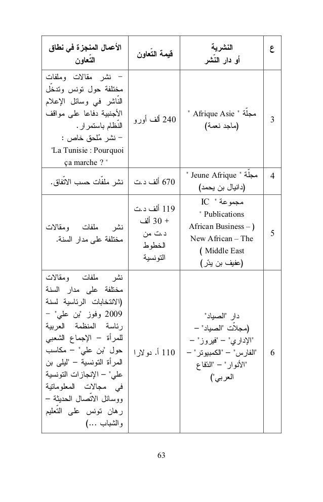 "22  2009 . 20  ""  "" (  "" )  12  ."" 177) – . 66  .(2009  partenariat ""  ""Maghreb Europe  13  12 37 Challenge ""  ATCE  .  50..."