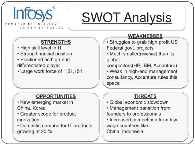 Infosys Financial Report