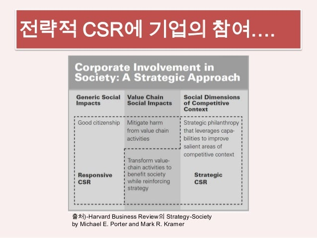 strategy and society by michael e porter and mark r kramer   article strategy and society the link between competitive advantage and corporate social responsibility michael e porter, mark kramer.