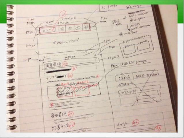 サイト構築の流れ  l  コーディング開始 l  設計図を元に、まずはhtmlファイルを作成。 CSSを適用しない状態で自然に情報が表示されるかを 確認します。  l  l  l  CSSを作成。 作成の都度、サーバに置いてブラウザの表示チェッ...