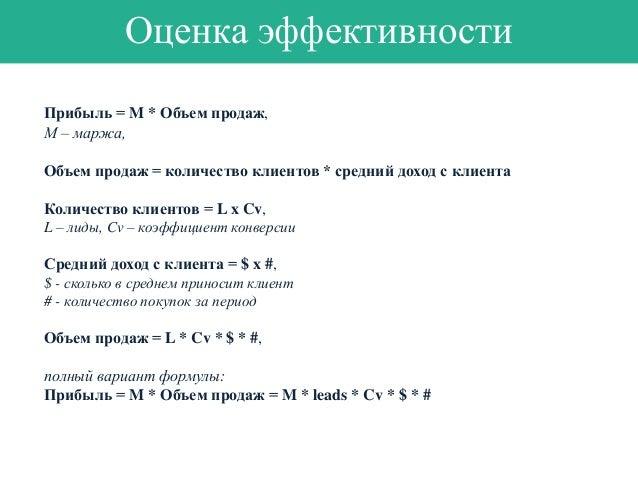 Средняя стоимость привлечения клиентов 1. 2. 3. 4. 5. 6.  Мы используем контекстную рекламу Тратим 300 рублей 100 человек ...