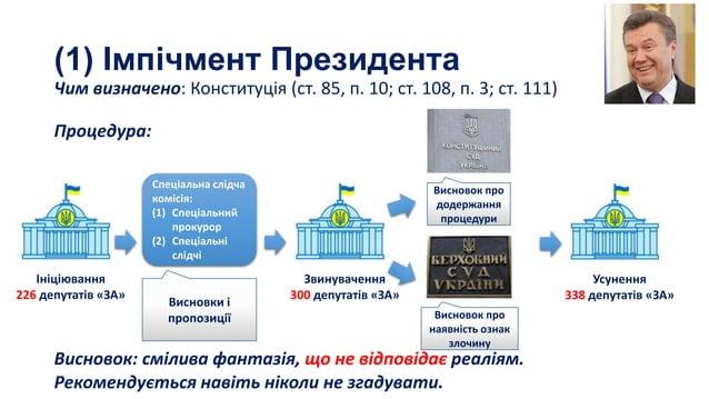 (1) Імпічмент Президента Чим визначено: Конституція (ст. 85, п. 10; ст. 108, п. 3; ст. 111) Процедура: Спеціальна слідча к...