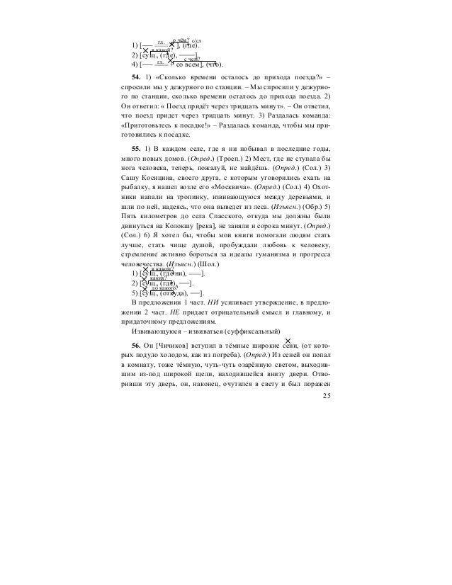 Решебник по русскому языку саяхова 6 класс