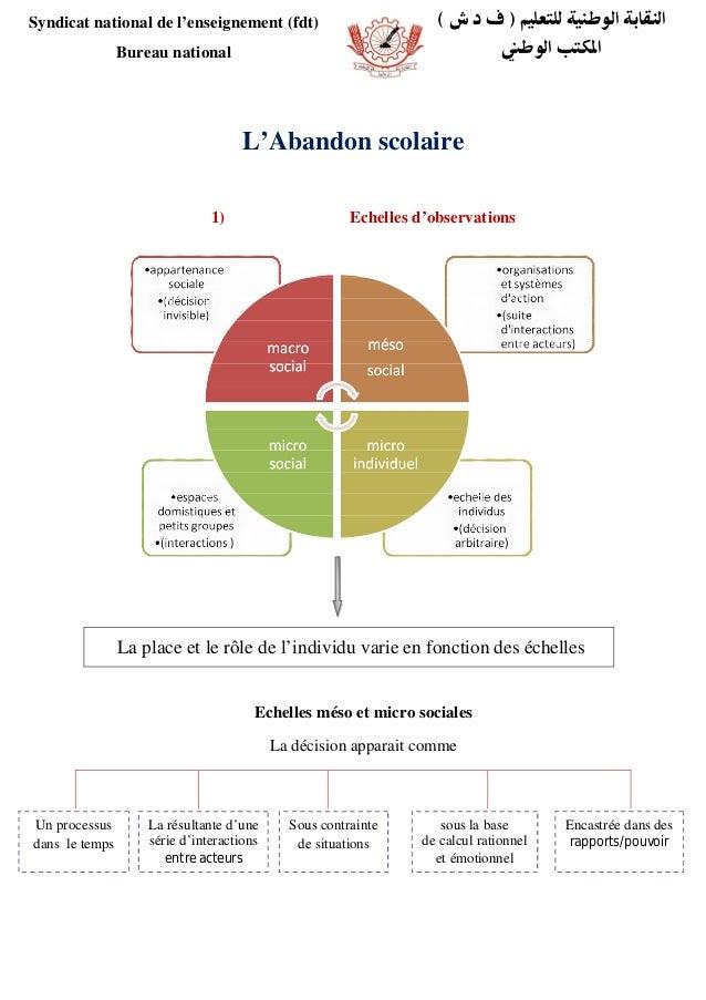      Syndicat national de l'enseignement (fdt) Bureau national  L'Abandon ...