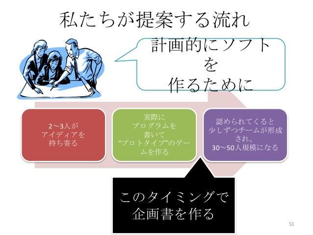 宇田ゼミcチーム