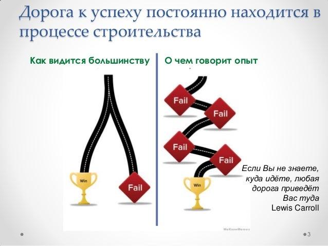 Концепция методики внедрения инноваций Slide 3