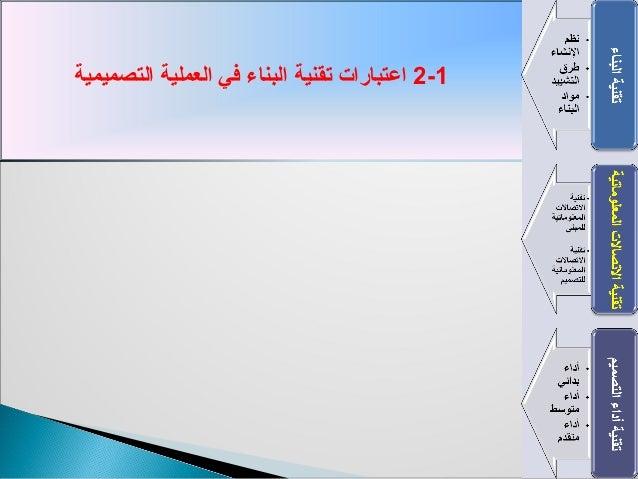اتجاهات التصميم المعماري (التقنية) 2 Slide 3