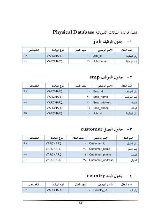 قواعد البيانات الموزعة pdf