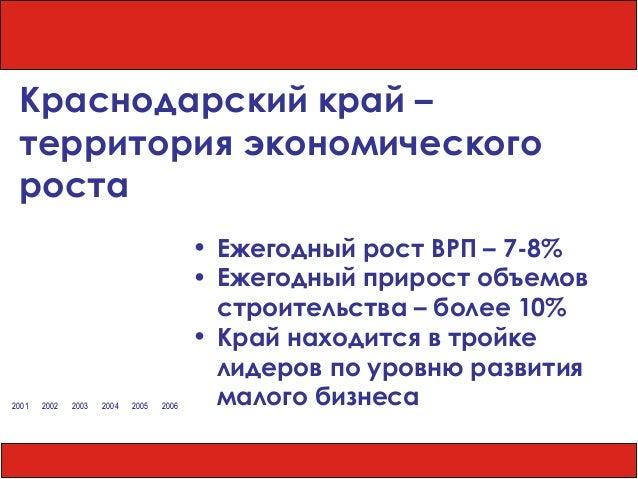 Географическое положение Краснодарского края Краснодарский край
