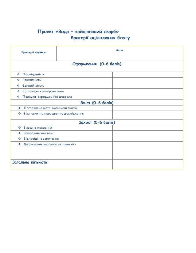 Проект «Вода – найцінніший скарб» Критерії оцінювання блогу бали  Критерії оцінки  Оформлення (0-6 балів)  Послідовність ...