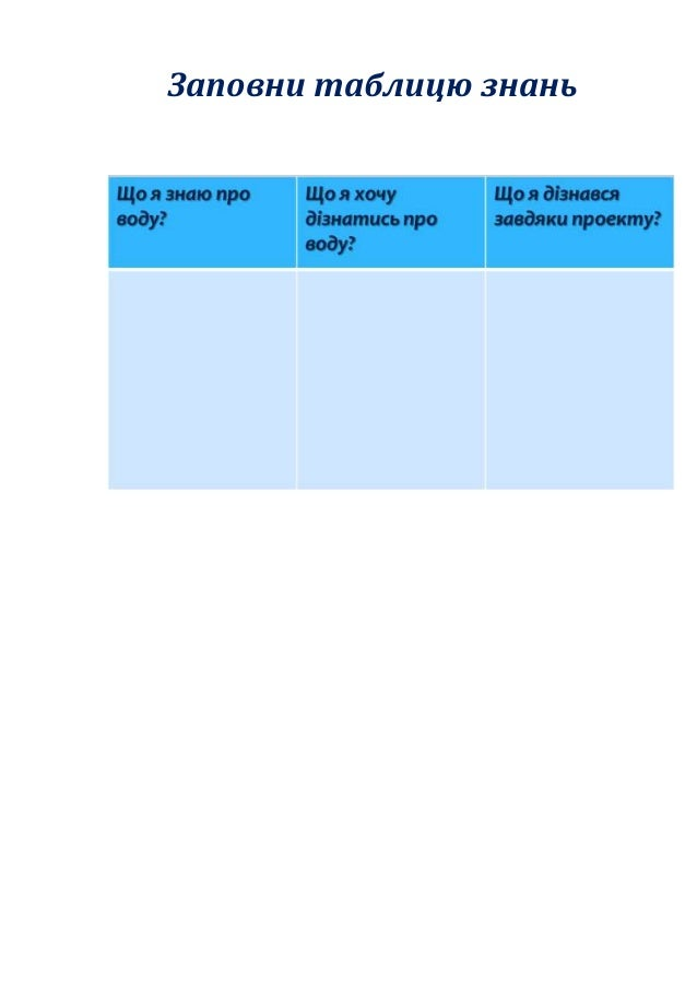 Заповни таблицю знань