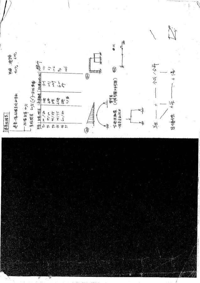 [建築師]結構筆記