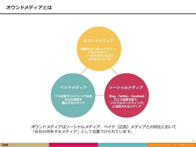 オウンドメディアとは  オウンドメディアはソーシャルメディア、ペイド(広告)メディアとの対比において 「自社の所有するメディア」として位置づけられています。 3 Copyright (C) 2013 DeNA Co.,Ltd. All Righ...