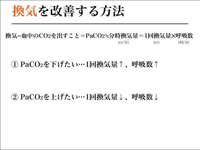 人工呼吸器の基本②〜換気〜 Slide 3