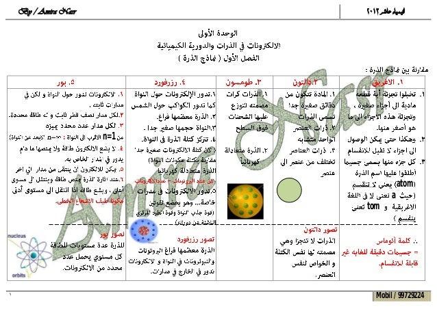 3102 كيىياء عاشز  By / Amira Nasr  n=1  atom a tom  1  Mobil / 99729224