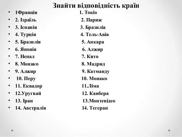 • • • • • • • • • • • • • •  Знайти відповідність країн 1Франція 2. Ізраїль 3. Іспанія 4. Турція 5. Бразилія 6. Японія 7. ...